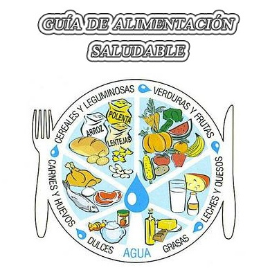 Alimentaci�n Saludable